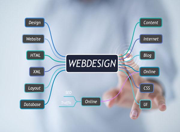 Viele Bausteine und Programmier-Möglichkeiten des CMS-Systems entscheiden über die Einmaligkeit einer Internetseite bei Inhalt, Design, Nutzen und Ertrags-Möglichkeiten